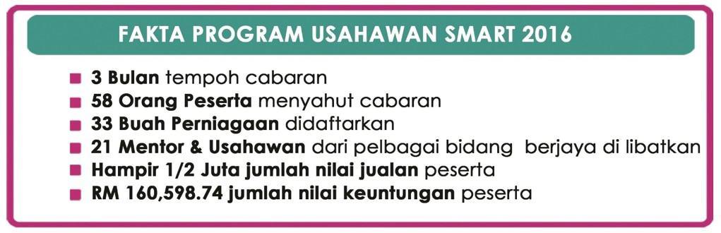 Usahawan SMART 2016