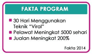 Fakta Program Pemasaran Online 2014 -Ompact
