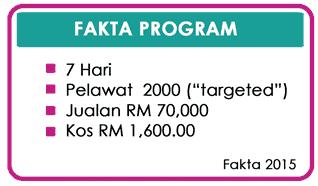 Fakta Program Pemasaran Online 2015 -Ompact