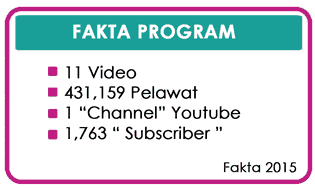 Fakta Program Pemasaran Online 2015